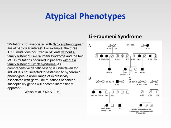 Atypical Phenotypes