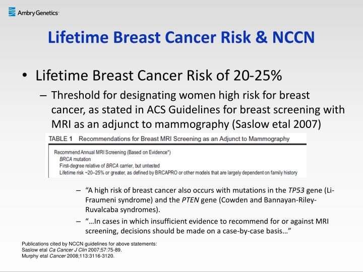 Lifetime Breast Cancer Risk & NCCN