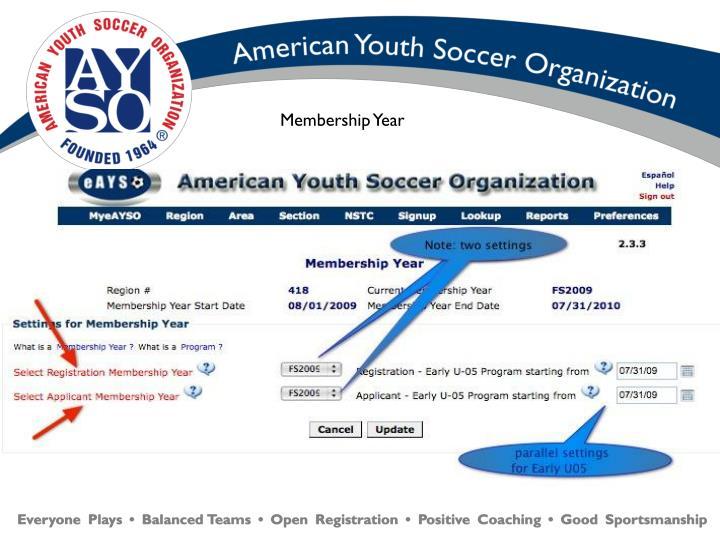 Membership Year