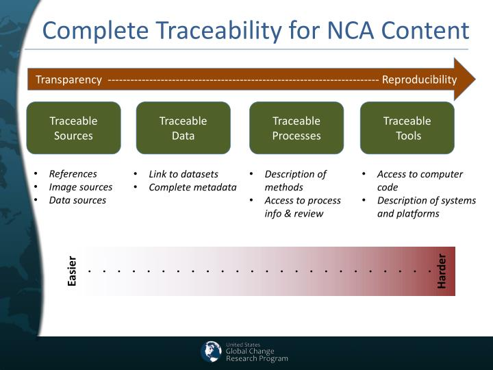 Complete Traceability for NCA Content