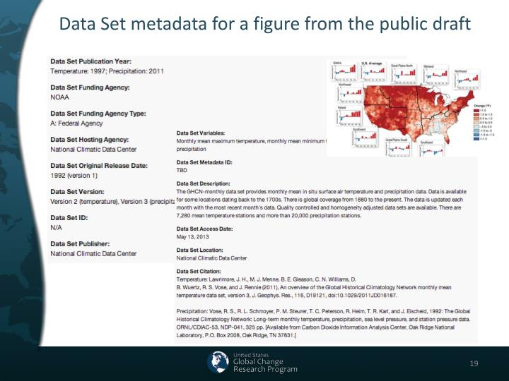 Data Set metadata for a figure from the public draft