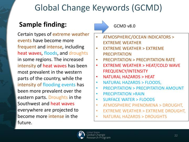 Global Change Keywords (GCMD)