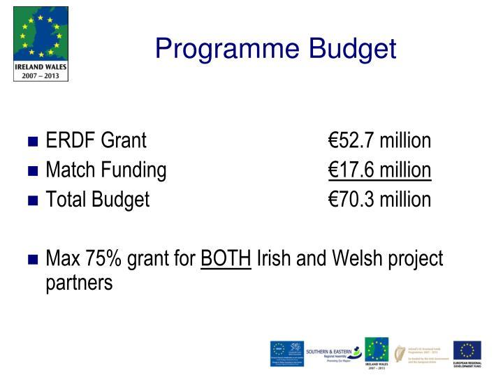 Programme Budget