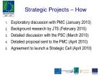 strategic projects how
