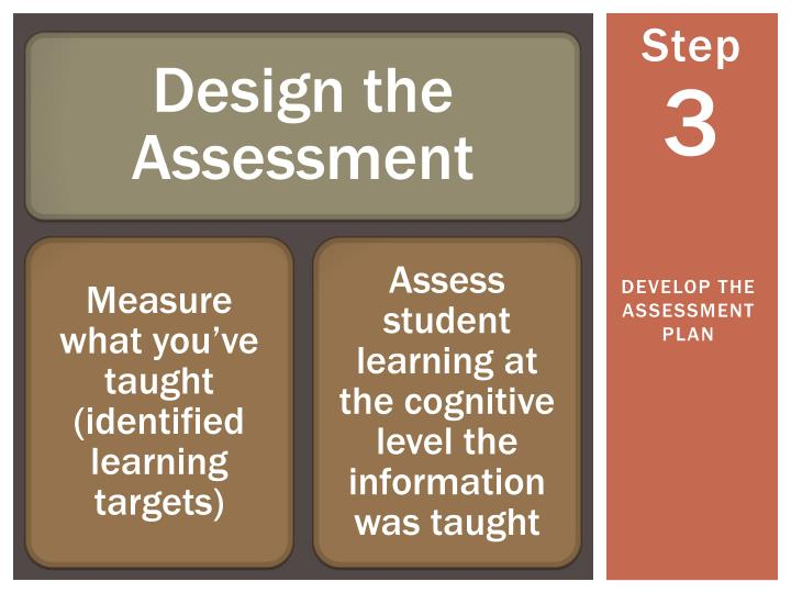 Develop the assessment plan