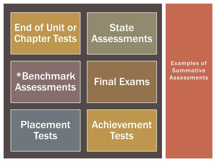 Examples of Summative Assessments