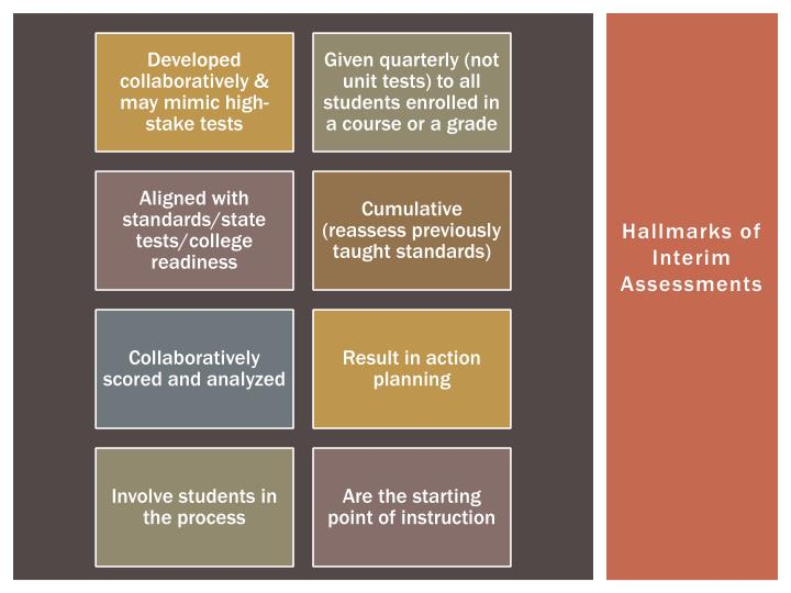 Hallmarks of Interim Assessments