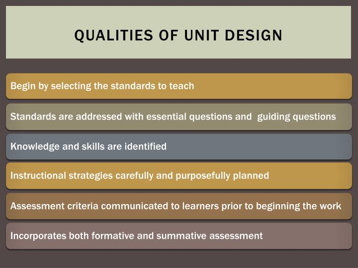 Qualities of Unit Design