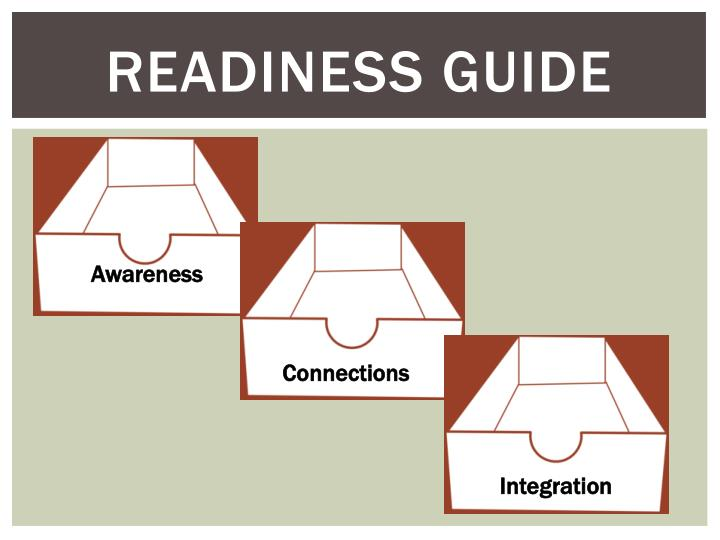 Readiness Guide