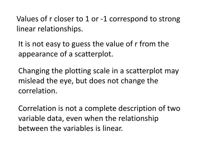Values of r closer to 1 or -1 correspond to strong linear relationships.