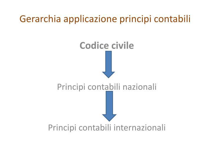 Gerarchia applicazione principi contabili