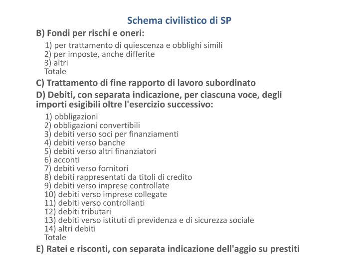 Schema civilistico di SP