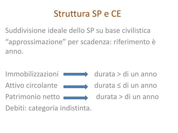 Struttura SP e CE