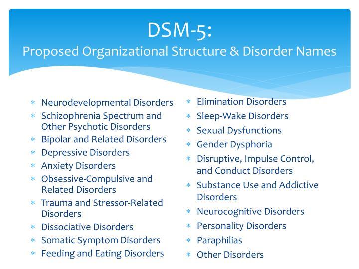 DSM-5: