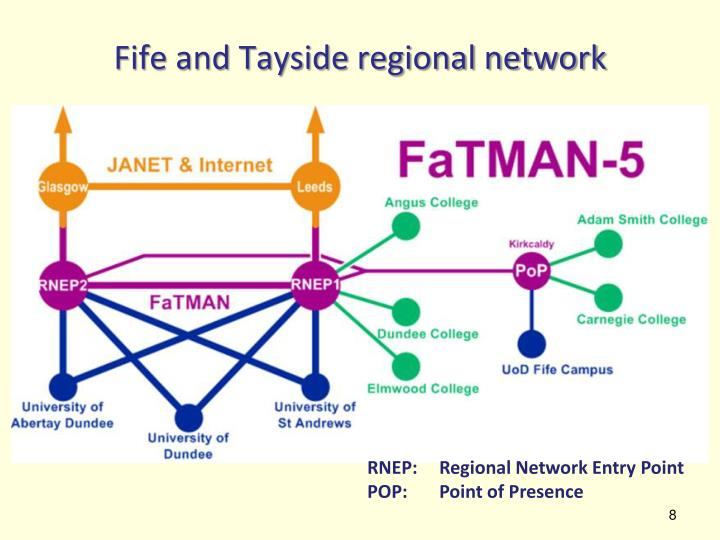Fife and Tayside regional network