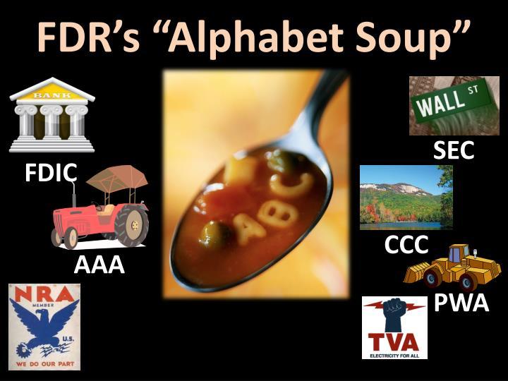 """FDR's """"Alphabet Soup"""""""