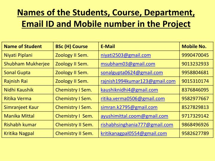 Names of the Students, Course, Department, Email ID and Mobile number in the Project