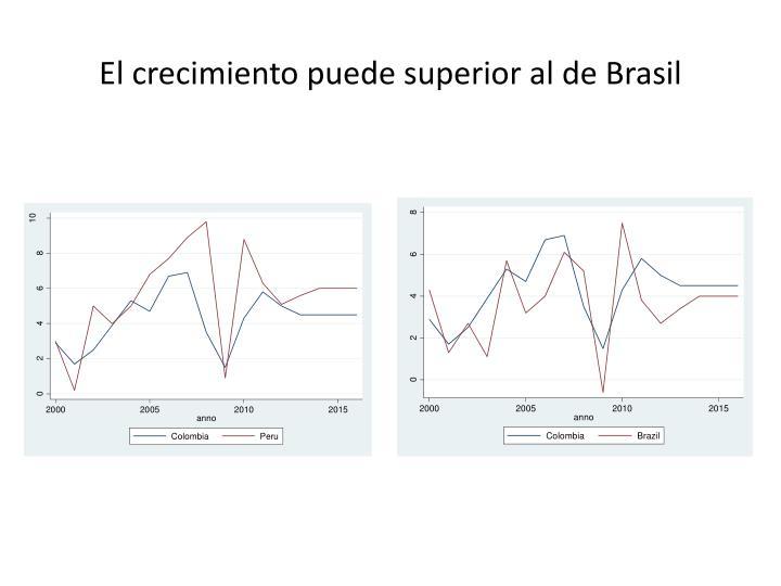 El crecimiento puede superior al de Brasil