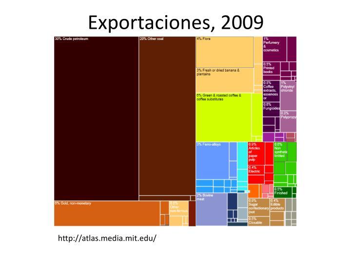 Exportaciones, 2009