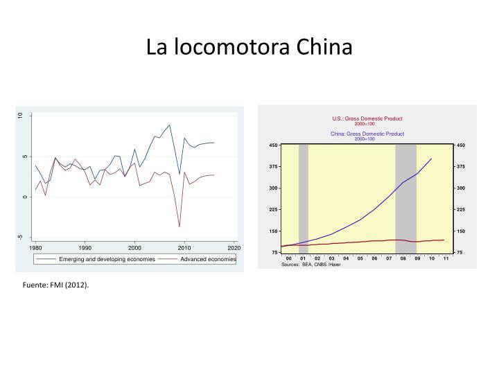 La locomotora China
