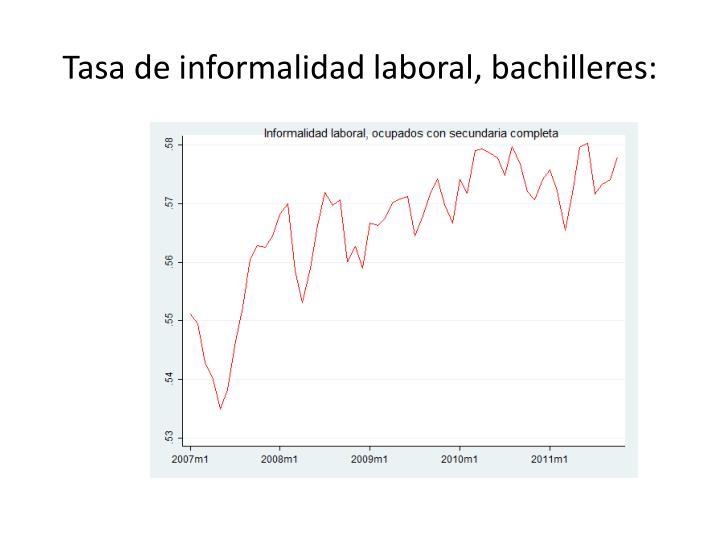 Tasa de informalidad laboral, bachilleres: