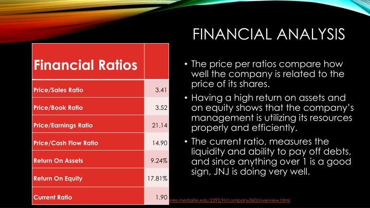 johnson and johnson financial ratio analysis Johnson & johnson (jnj) stock analysis, 10 years financial analysis, interactive charts, stock valuations, value investing.