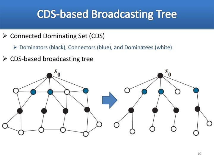 CDS-based Broadcasting Tree
