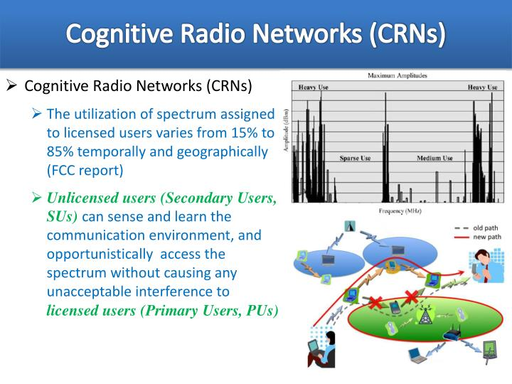 Cognitive Radio Networks (CRNs)