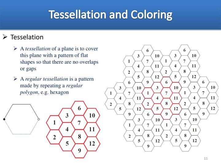 Tessellation and Coloring
