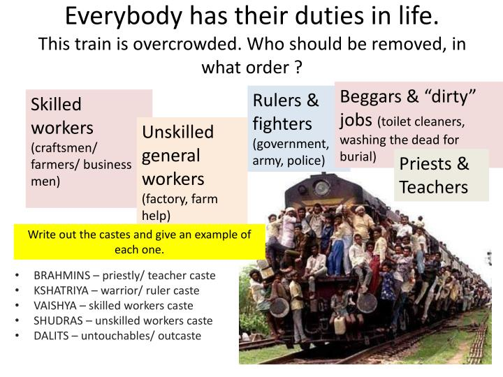 Everybody has their duties in life this train is overcrowded who should be removed in what order