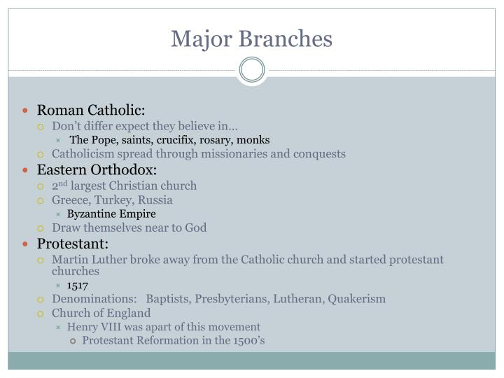 Major Branches