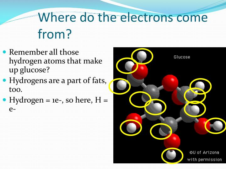Where do the electrons come from?