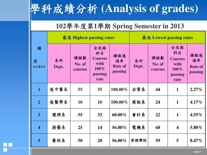 學科成績分析