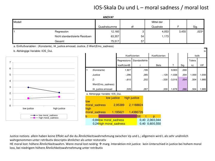 IOS-Skala Du und L –