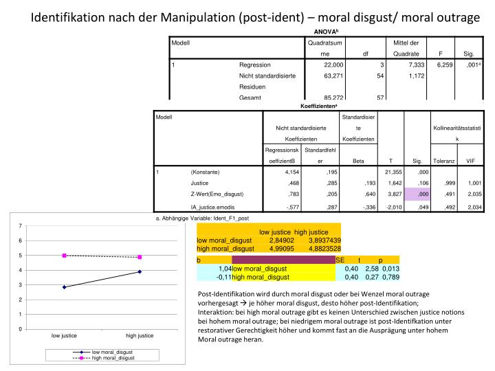 Identifikation nach der Manipulation (post-ident) –