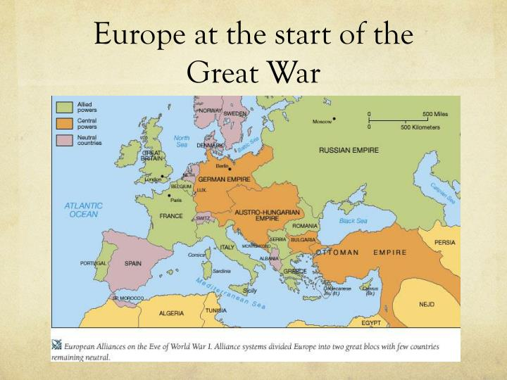 Europe at the start of the Great War