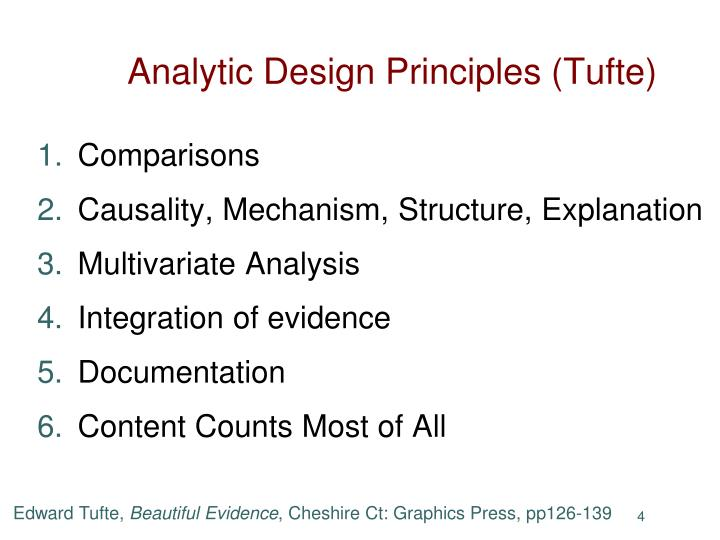 Analytic Design Principles (
