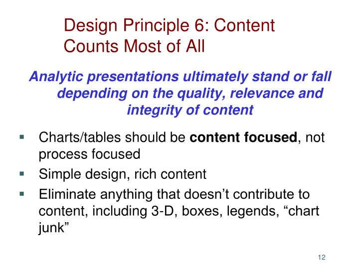 Design Principle 6: Content Counts Most of All