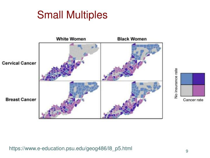 In this example, we show four (bivariate!) small multiple maps of cancer rates and health insurance. Grey areas are counties with low rates of cancers and low rates of women without insurance (i.e., high rates of women having health insurance). Dark purple areas are counties with high rates of cancer and high rates of women without insurance. Using a small multiple technique for representing this data allows us to further segment the population of women by two additional variables (cancer type and race) to see if there are different spatial patterns of cancer among those segments of the total population.