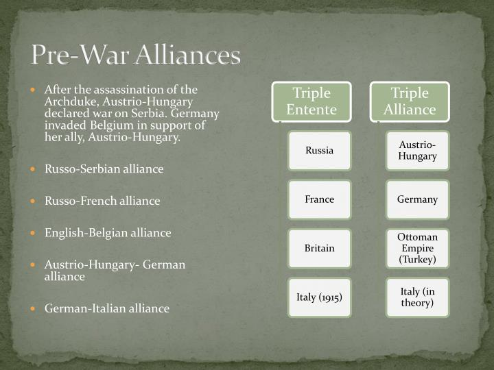 Pre-War Alliances