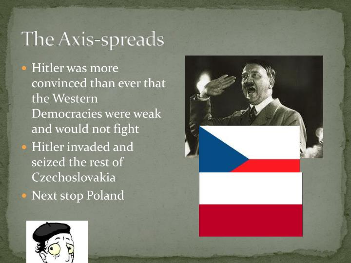 The Axis-spreads