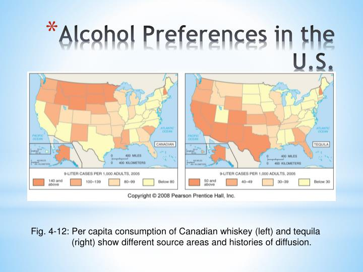 Alcohol Preferences in the U.S