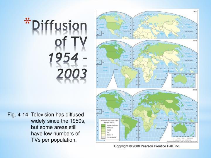 Diffusion of TV