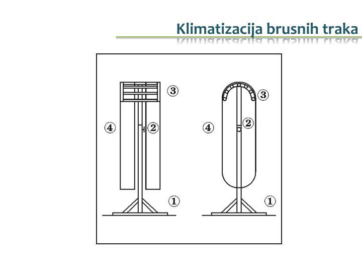 Klimatizacija brusnih traka