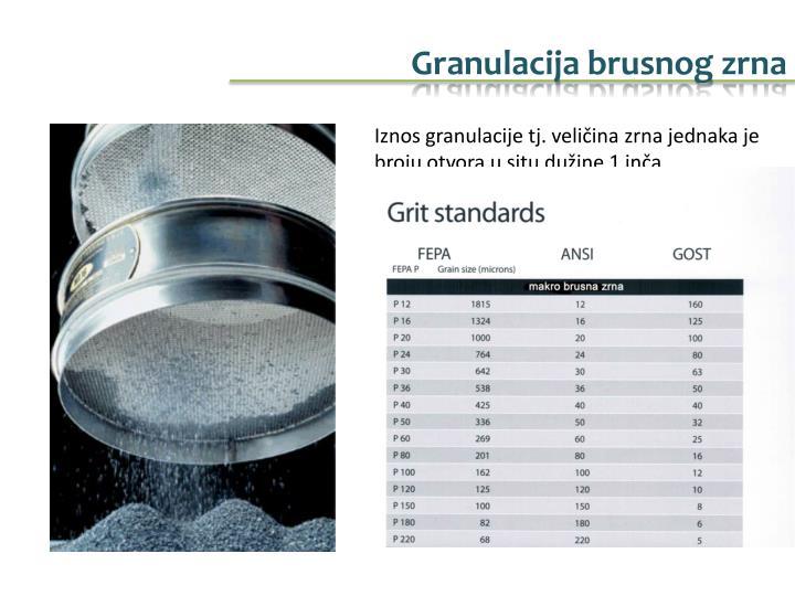 Granulacija brusnog zrna