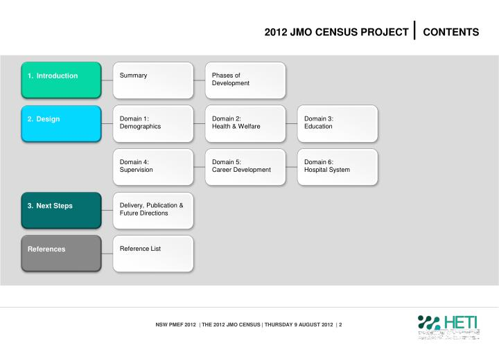 2012 jmo census project contents
