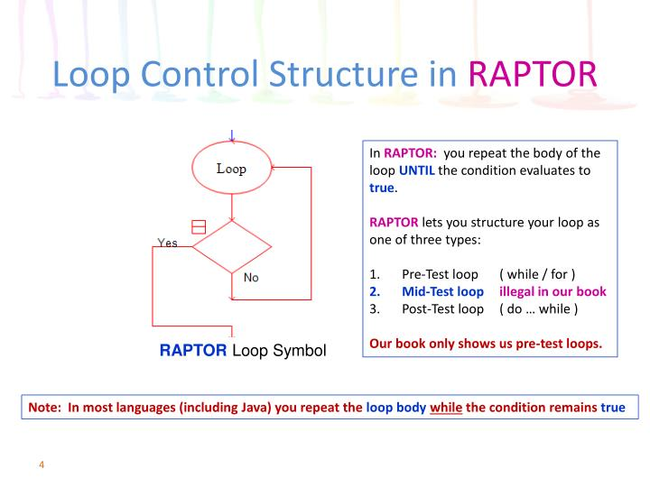 Loop Control Structure in