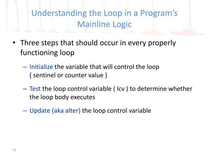 Understanding the Loop in a Program's Mainline Logic