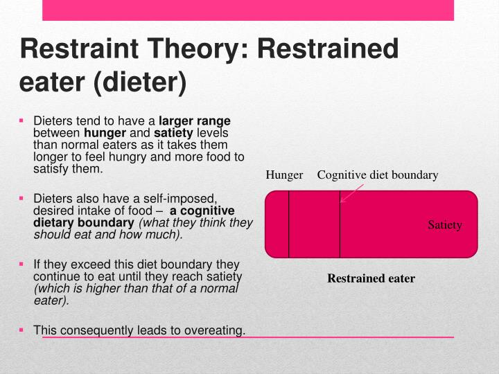 dietary restraint theory Behaviour change strategies targeting children was less common (31%)  compared to the 2010 survey (57%) logic models and theory were used in plan .
