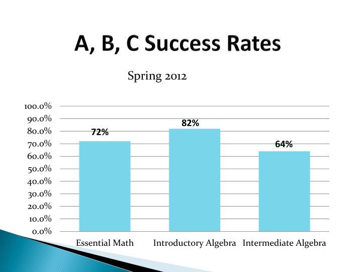 A, B, C Success